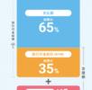 GoToトラベル全国停止(12月28日〜1月11日)
